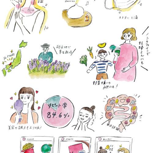 リンネル 7月号 別冊「わたしの一日をしあわせにする美容名品」イラスト